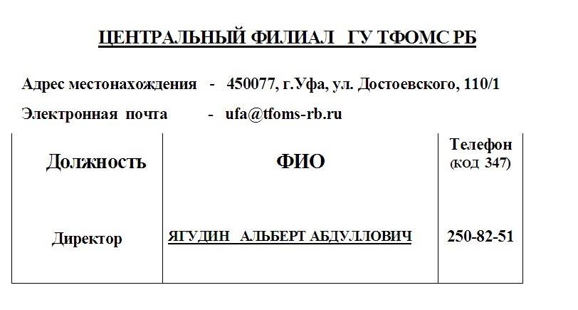 ГУ ТФОМС